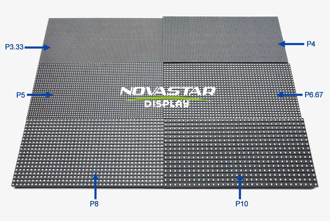standard size led display module